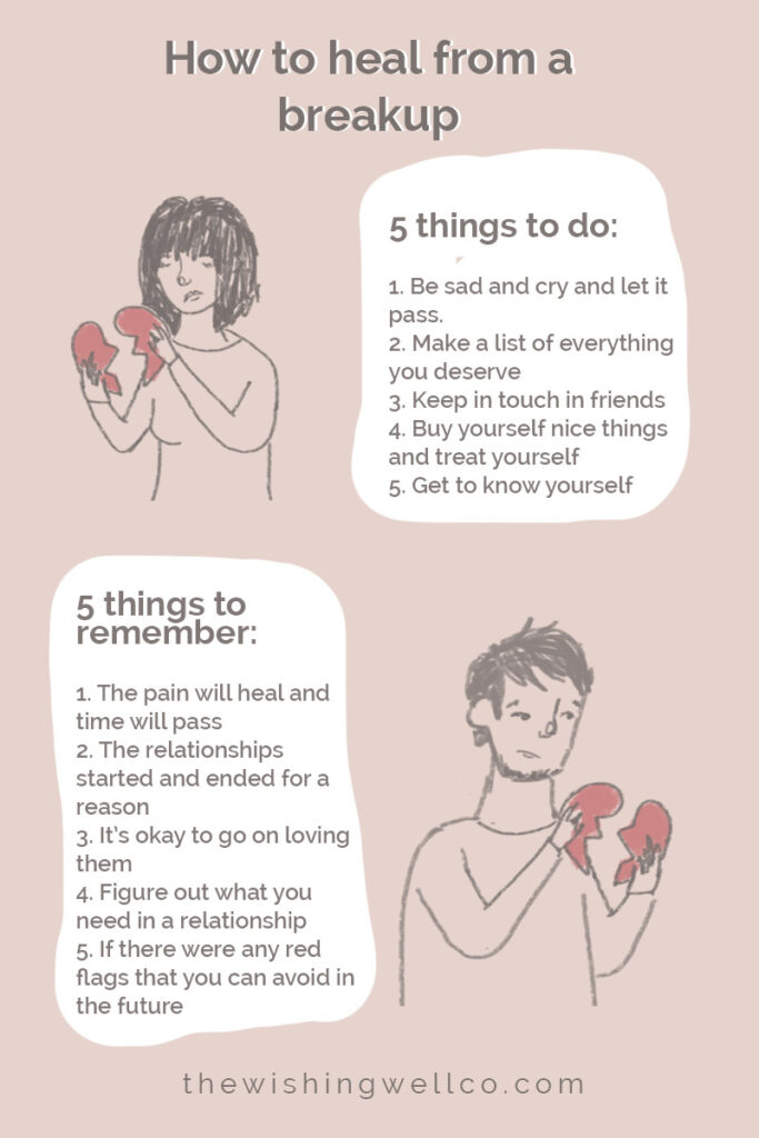 How to heal from a breakup illustration infographic