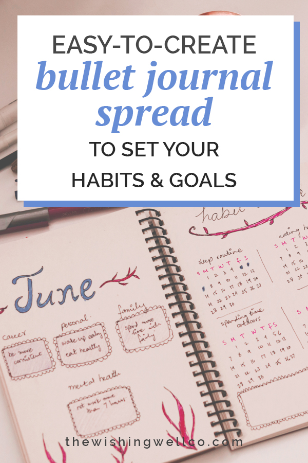 bullet journal spread for healthy habits and goals