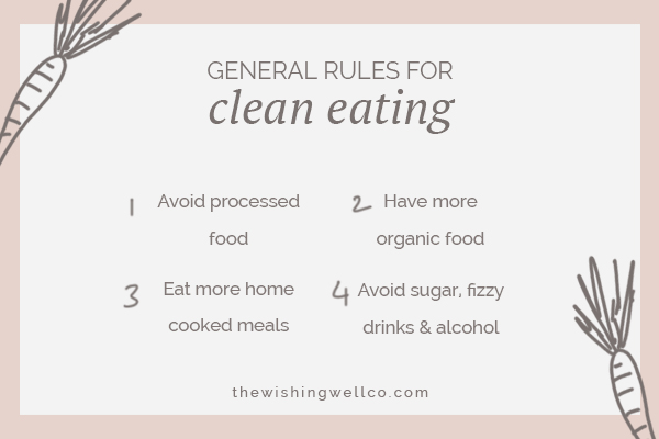 rules for clean eating illustration